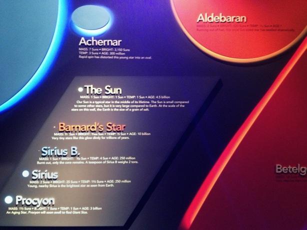A comparison of stars