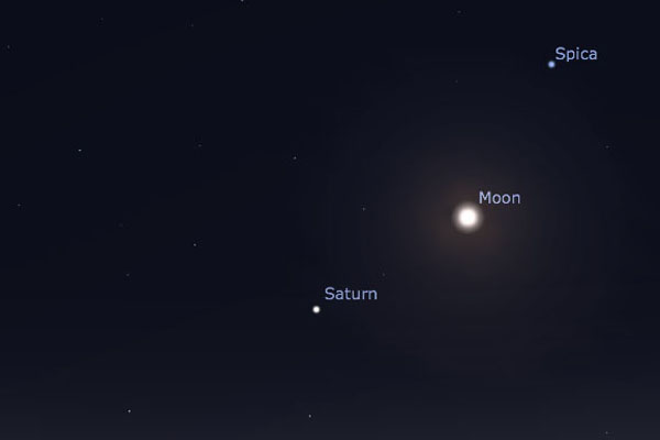 The moon is between the bright star Spica and the planet Saturn on March 28 (Screengrab: Stellarium)