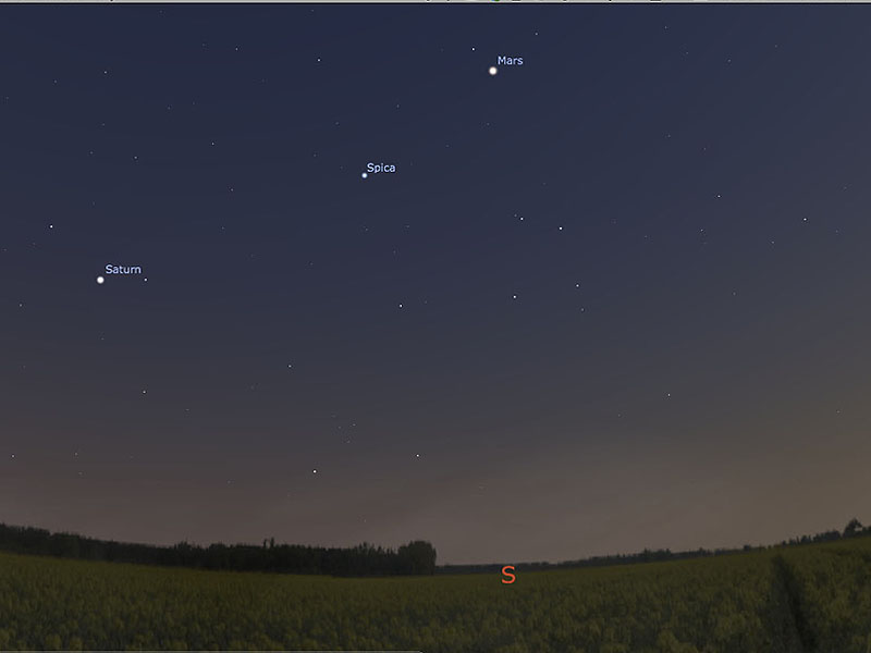 Saturn, Spica, and Mars