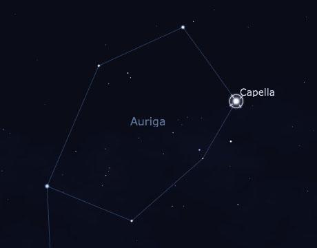 Capella in Auriga